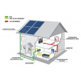 Автономная солнечная станция на 6 кВт | 6 кВт (Украина)