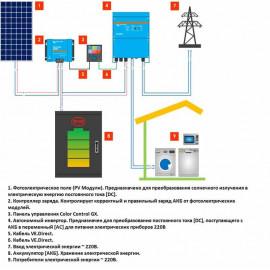 Автономна сонячна станція 5 кВт з гарантією 10 років. На основі літій-іонних акумуляторних батарей