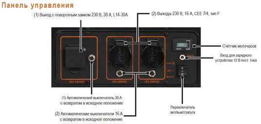 Панель управления Generac GP6000E