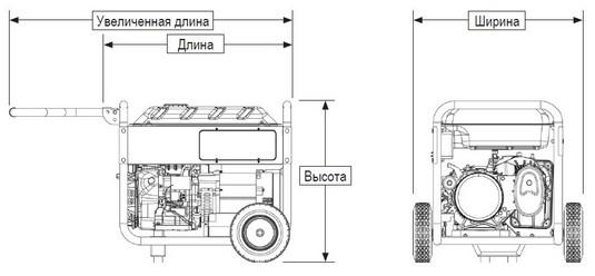 Габаритные размеры Generac GP6000E
